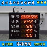 苏州永升源厂家定制170518-2H 工业电子看板系统 ESOP作业指导书 车间生产管理看板