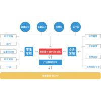 苏州管家婆|管家婆软件分销erp连锁配送行业管理软件