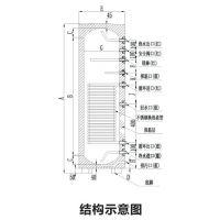 倍季系列-盘管水箱 用于壁挂炉系统换热