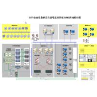 生产线生产监控管理软件 生产车间实时监测系统