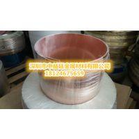QSN0.6是什么铜材QSN0.6性能成分