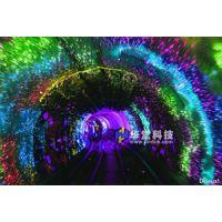 时空隧道,时光隧道展示,博物馆时空隧道,展厅时空隧道,华堂科技