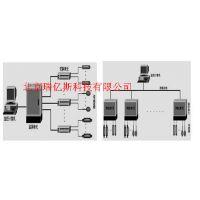 生产厂家大坝安全自动监测系统RYS343069型使用流程