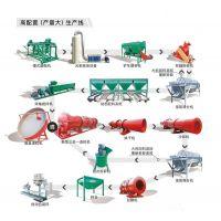 四川南充建小型猪粪牛粪有机肥生产设备多少钱一套、占地多少(工艺图)