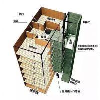 既有建筑加装电梯对房屋原结构有什么影响?