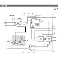 ADF4360-7BCPZRL7【ADI专营】其他IC 集成式频率合成器和VCO器 进口原装假一罚十