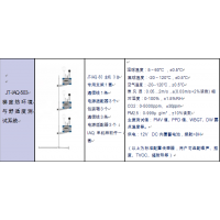 炉内激光检测器LC36-LOS-T18-2ZC1