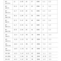 衬氟塑料管道泵ISW40-100小型管道泵报价ISW40-100A