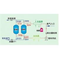 黄江循环脱附分流回收