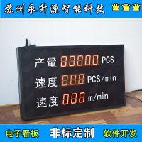 永升源生产定制工厂可视化管理显示屏 工业温湿度 产量速度称重 电子看板