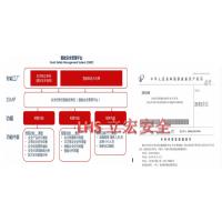 EHS风险评估/设备管理控制管理软件/专业EHSF风险评估/设备改造