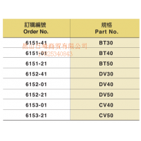 A 台湾丸荣ACROW 加工中心主轴松刀量具 bt30 40 50