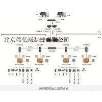 生产厂家RYS-KJ973型金属非金属矿山通风安全监测及人员管理系统北京瑞亿斯