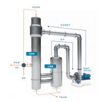 格翎(上海)MVR蒸发器 高效节能蒸发器 定制mvr蒸发结晶器