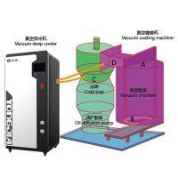 ZK-1100D18L超低温设备水汽捕集泵冷阱厂家
