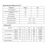 3528 红翠绿双色 TM-S3528RCGSWH8-E1