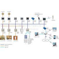 山东长仁CR-ZNZM智能照明控制器生产价格