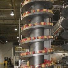 郑州螺旋升降机制造商-郑州水生机械一站式传动解决方案