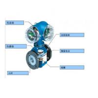 盛达智能数显一体式电磁流量计SD-LED