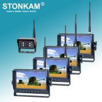 供应7寸数字2.4GHz 1T4R无线监控系统