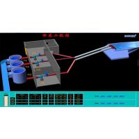 灌区综合自动化及调度运行管理系统