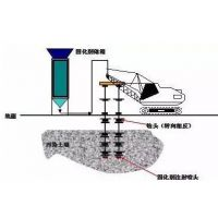污染土壤生态修复的理论内涵