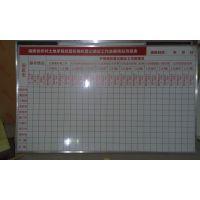 福州定制批发白板、黑板、绿板、磁性玻璃白板。办公用品批发配送