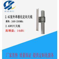 2.4G定向板状天线14DBi室外AP单极化平板天线WIFI无线网卡路由器