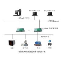 上海伊江智能化网络能源管理平台