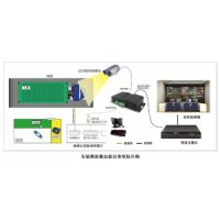 恩易NE-DB-7014多字符显示地磅字符叠加器