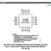 AD7689BCPZ-RL7【ADI专营】其他IC 250 kSPS PulSAR® ADC