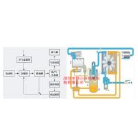 联众兴空压机改造节能方案 深圳空压机节能改造优点