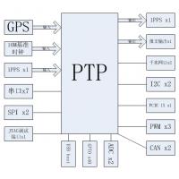 嵌智捷 PTP时间同步服务器 远程升级 接口丰富 嵌入式系统开发