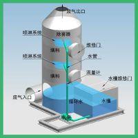 洗涤塔喷淋塔 废气处理设备 水喷淋废气净化塔