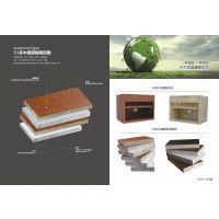 辽宁橱柜柜体门板光学面板性能更完美,提升客户的品牌形象厂家常一八九三七一二三五五七