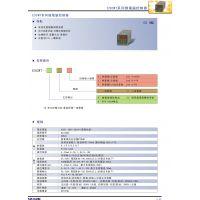 替代欧姆龙E5CWT-R1K温控器温控仪台湾泛达温控表PAN-GLOBE
