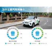 新能源共享汽车的市场分析和发展趋势