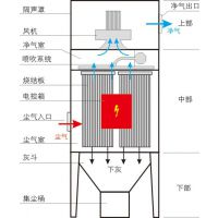 吴宇海森滤芯过滤材料加工厂生产防静电塑烧板除尘滤芯