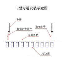 贵州铝方通 型材铝方通 吊顶铝方通厂家
