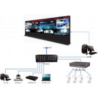 关于隧道视频监控系统的背景和系统内容介绍