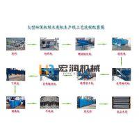 宏润大型优质价格低的木炭机生产线