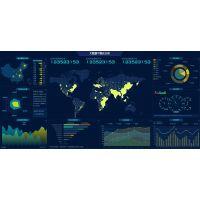 展厅大数据可视化解决方案-向正科技