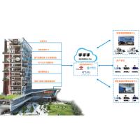 智慧用电安全云管理系统
