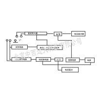 中西dyp 电炭制品电阻率测试仪 型号:YY15-TA-904A库号:M53368