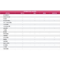 中山管家婆服装行业专业版软件