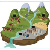 智慧流域(山洪灾害)监测预警系统