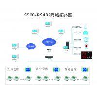 深圳华图智能环境监测系统平台