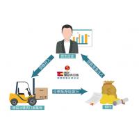 采购贷/存货贷 冻品代采贸易服务 一站式采购服务