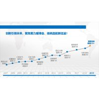 2019第十三届中国农村清洁取暖博览会