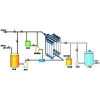 山东川一 供应水过滤设备 矿泉水、山泉水专用